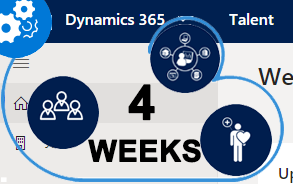 Dynamics 365 for Talent 4 Week Implementation Plan
