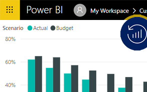 Power BI - Dashboard in a Day