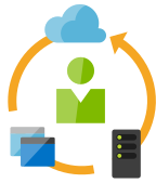 Azure Hybrid Cloud Training and Certification